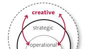 Creative Teams Principles